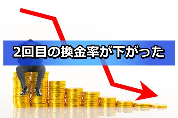 キャッシュラインでする現金化の換金率
