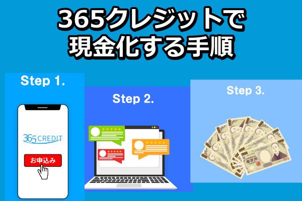 365クレジットで現金化する手順