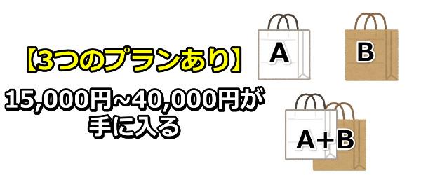 15,000円~40,000円が手に入る【3つのプランあり】